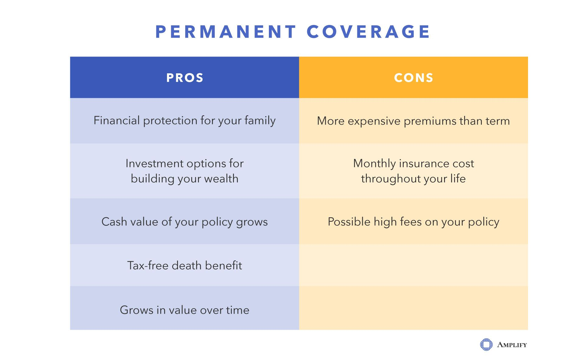 Amplify_Blog_1_This-is-How-Much-Life-Insurance-Really-Costs_Graphic.jpg